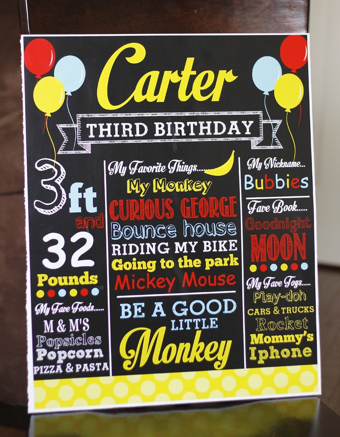 Curious George Birthday Printable Chalkboard Sign