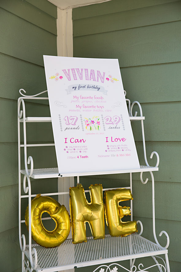 First-Birthday-Sign
