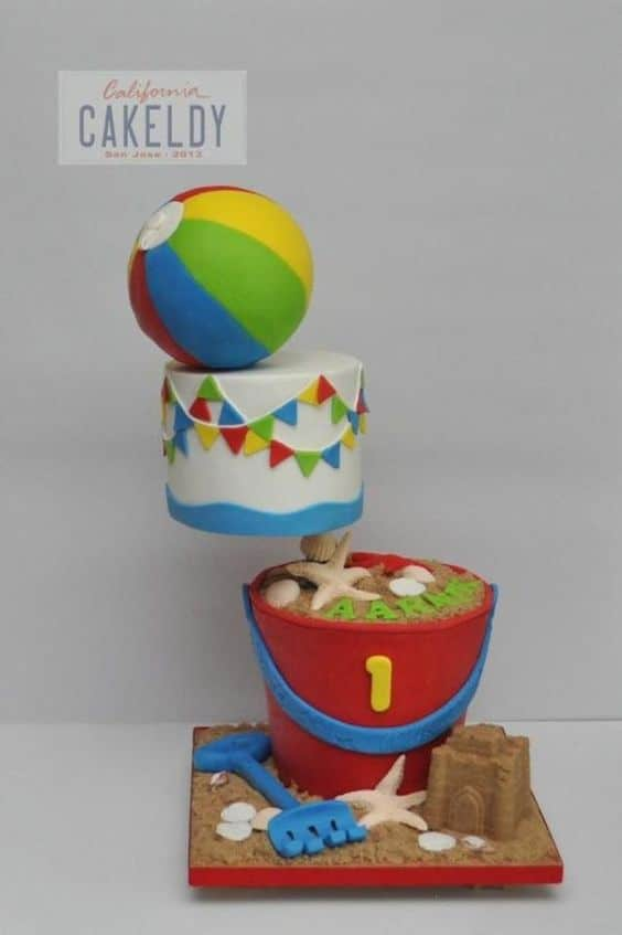 Beach Ball Cake, 21 Sizzling Summer Birthday Cake Ideas | Pretty My Party