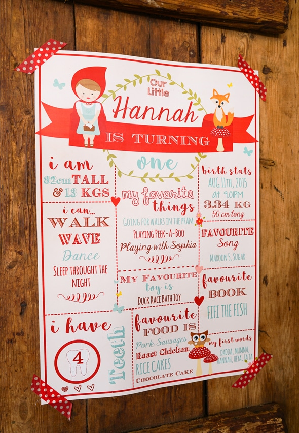 Red Riding Hood Picnic Birthday Party Sign | Pretty My Party