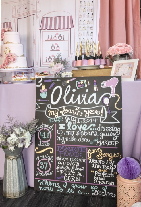 Beauty Boutique Chalkboard SIgn