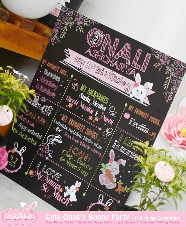 Bunny Themed 1st Birthday Chalkboard Sign